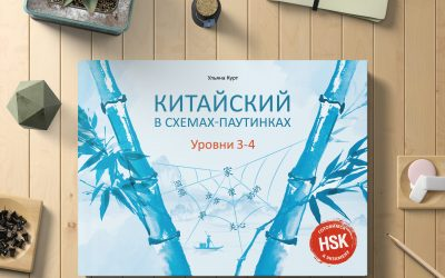 Книга «Китайский в схемах-паутинках, 3 и 4 уровни»